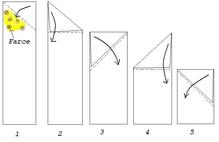 2-pliage-samoussas